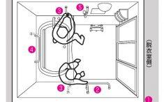 パナソニックパスルーム握りバー設置例